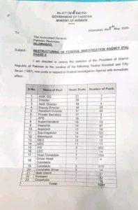 FIA Upcoming Jobs of AD, ASI, SI, UDC, LDC, Assistant Director, Constable